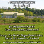 Costs of Anaerobic Digestion