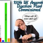 100th UK AD Plant