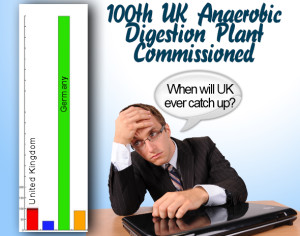 UK Anaerobic Digestion Plants meme at the100th UK AD Plant opening in 2013