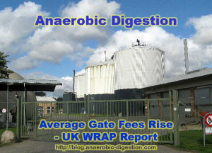 Cost of Anaerobic digestion of food waste - WRAP Gate Fee Report