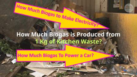 "Image about ""How much biogas""."