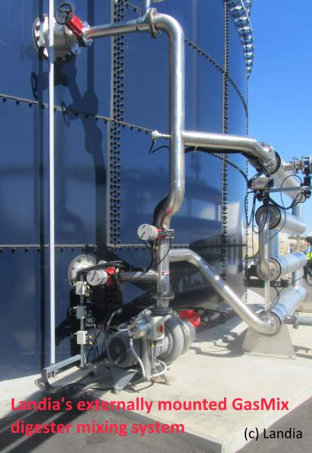 Landia's externally mounted GasMix digester mixing system now World Biogas Association member