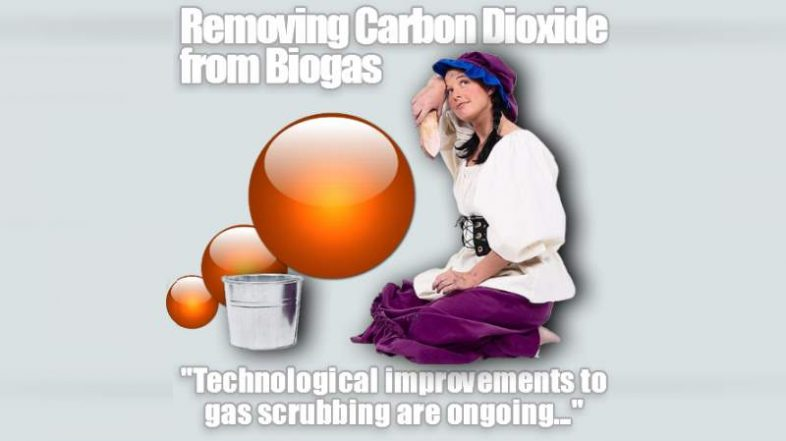 CO2 scrubbing meme