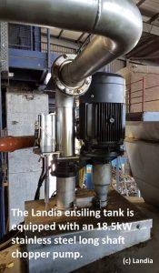 Image Landia chopper pump.